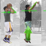 Stephen Curry Shooting Form Training Season 2 Test 6 Video