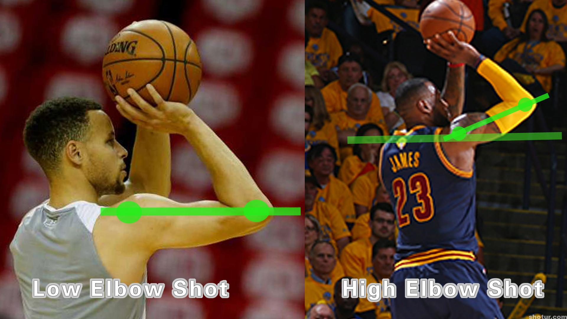 Bandit Basketball Shooting Elbow Arm Guide Improves ...