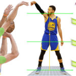 How To: Stephen Curry Sideways Shooting Form Secret Analytics