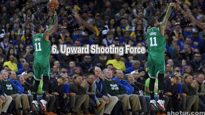 Kyrie Irving Shooting Form How To: Kyrie I...
