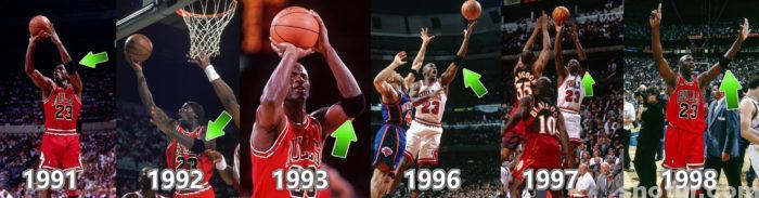Michael Jordan Wristband Position Secret Analytics – Shotur