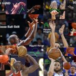5 Pics about Straight Shooting Force, Soft Hand, Hard Hand and Low Elbow Release Point